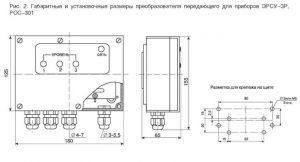 ЭРСУ-3Р